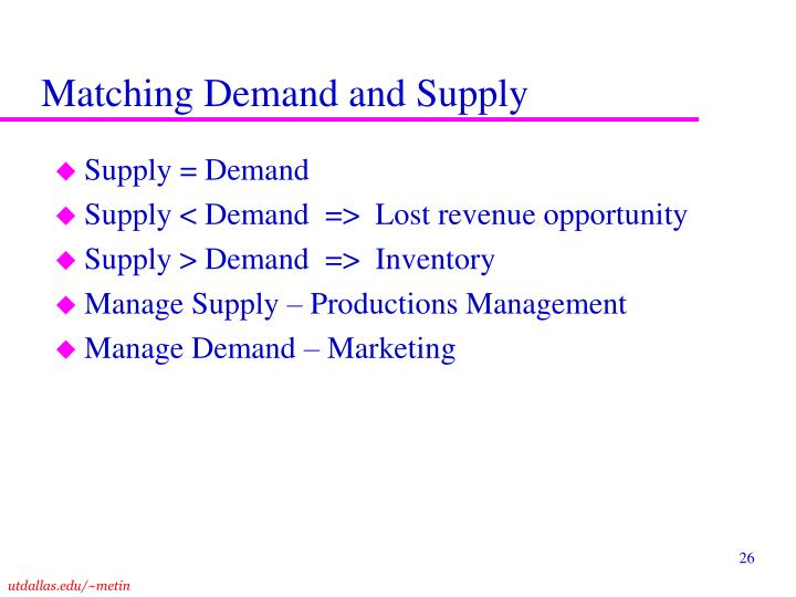 Matching Demand and Supply