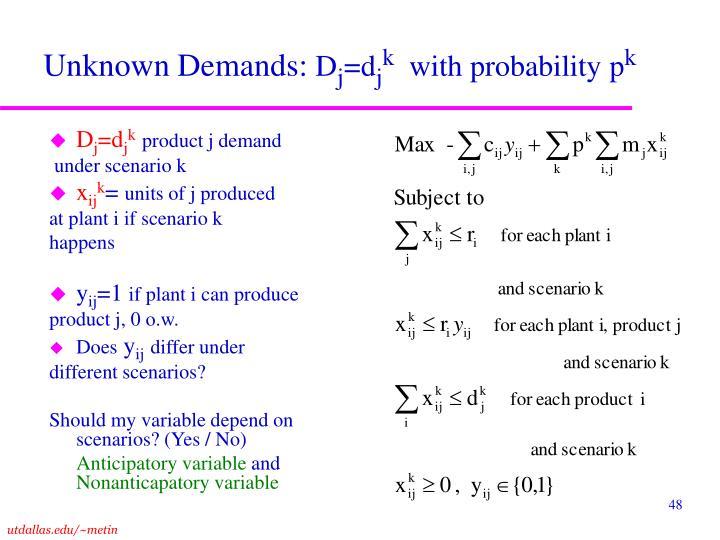 Unknown Demands: