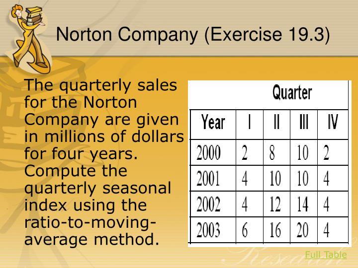 Norton Company (Exercise 19.3)
