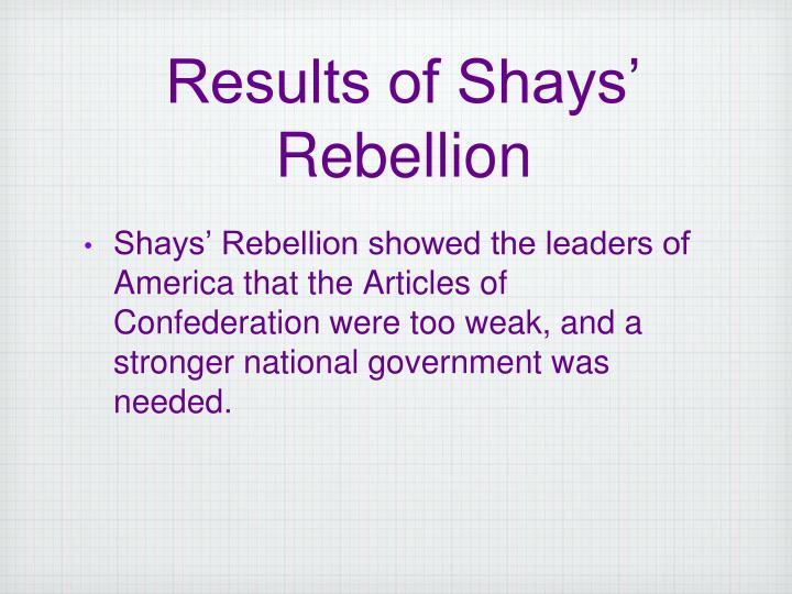 Results of Shays' Rebellion