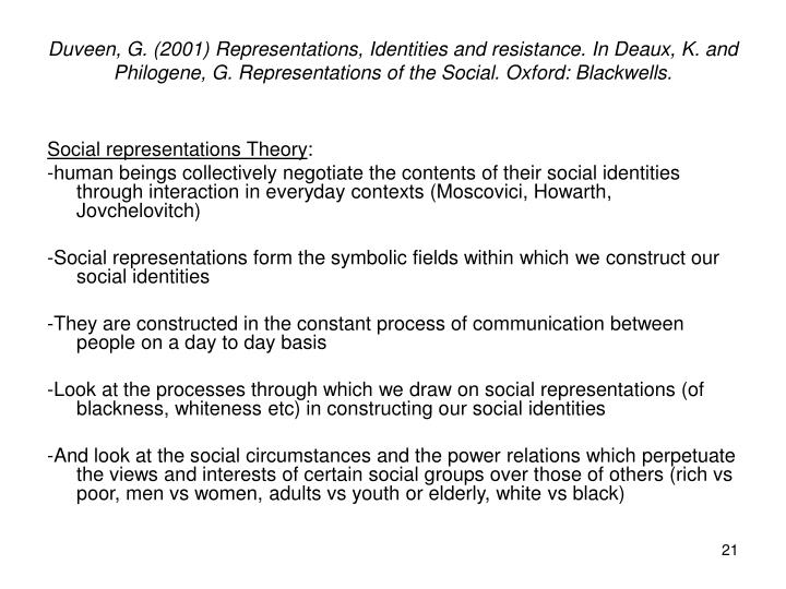 Duveen, G. (2001) Representations, Identities and resistance. In Deaux, K. and Philogene, G. Representations of the Social. Oxford: Blackwells.