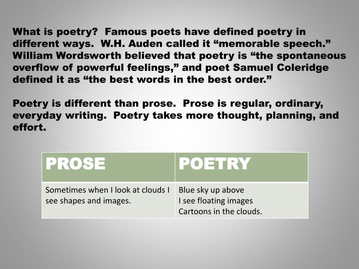 What is poetry?  Famous poets have defined poetry in