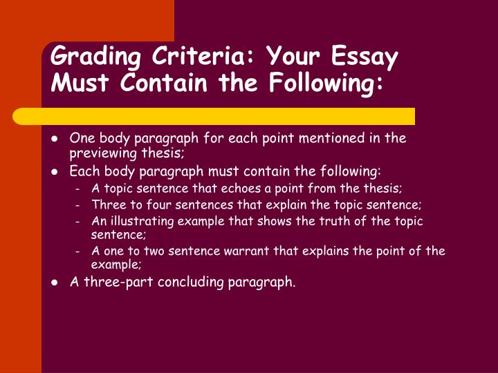 Grading Criteria: Your Essay Must Contain the Following: