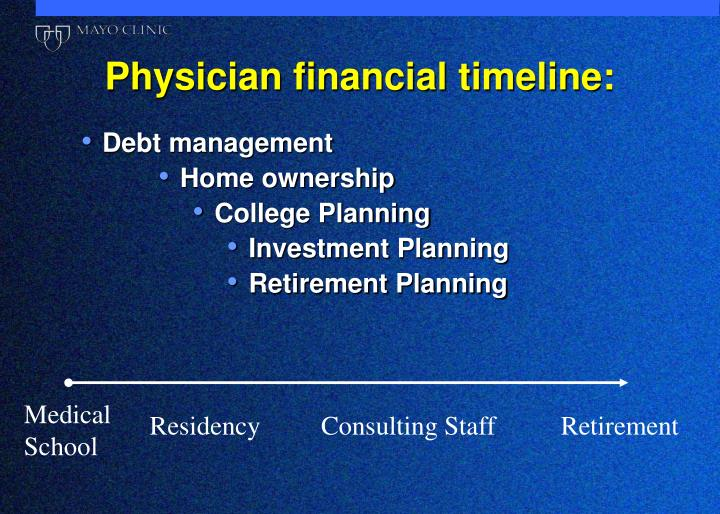 Physician financial timeline: