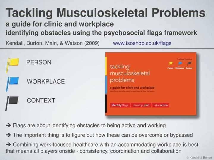 Tackling Musculoskeletal Problems
