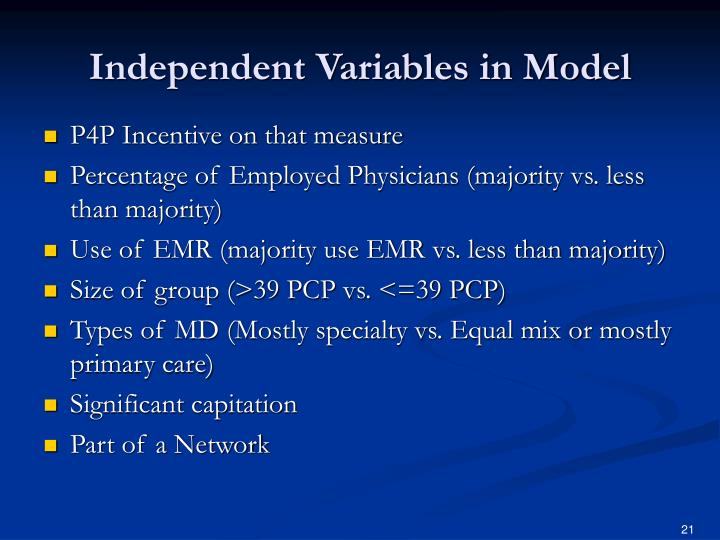 Independent Variables in Model