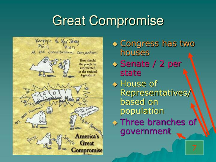 Congress has two houses