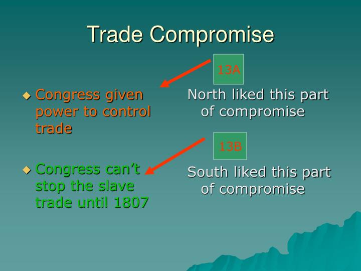 Congress given power to control trade
