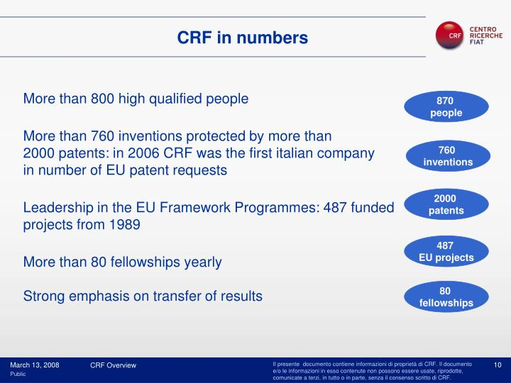CRF in numbers