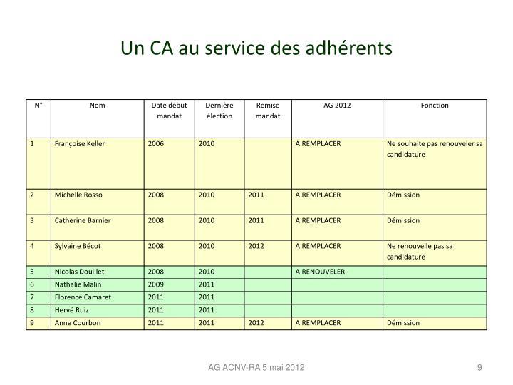 AG ACNV-RA 5 mai 2012