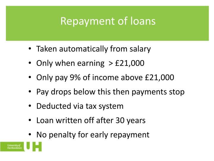 Repayment of loans
