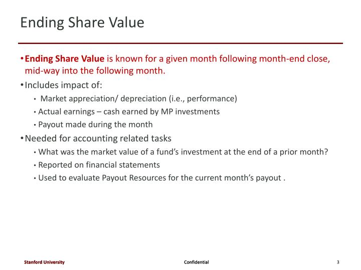 Ending Share Value