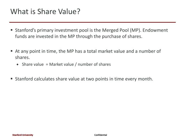 What is Share Value?