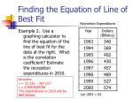 finding the equation of line of best fit1