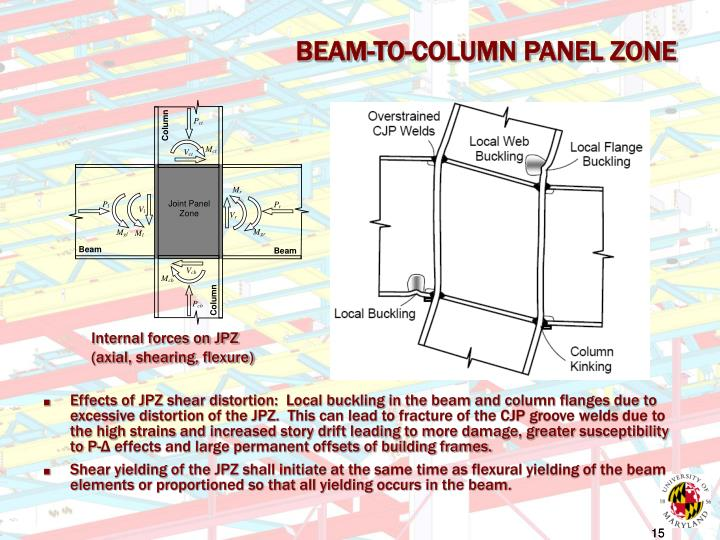 BEAM-TO-COLUMN PANEL ZONE