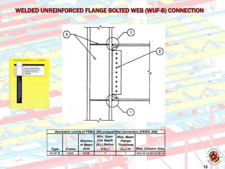 WELDED UNREINFORCED FLANGE BOLTED WEB (WUF-B) CONNECTION