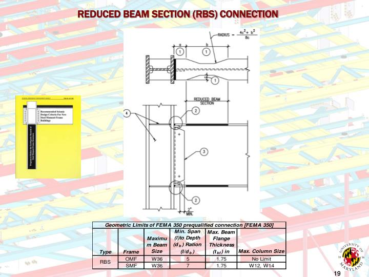 REDUCED BEAM SECTION (RBS) CONNECTION