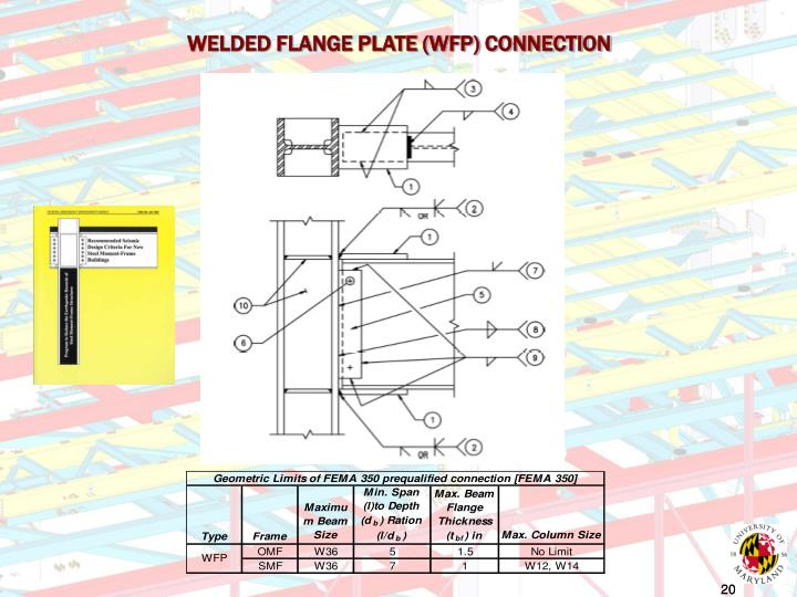 WELDED FLANGE PLATE (WFP) CONNECTION