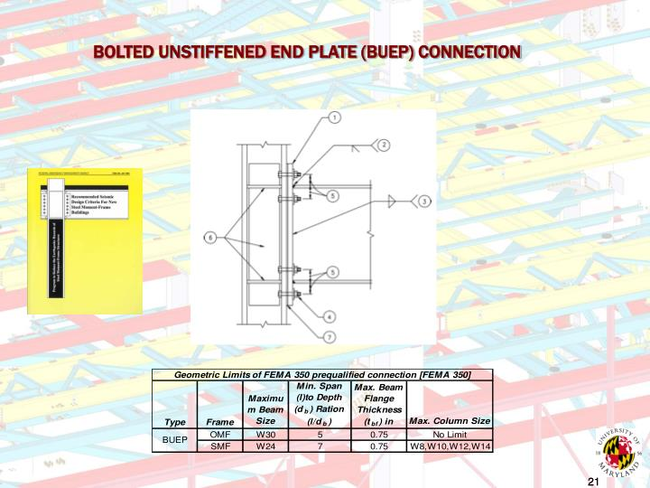 BOLTED UNSTIFFENED END PLATE (BUEP) CONNECTION