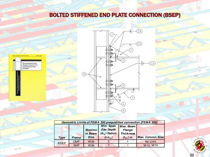 BOLTED STIFFENED END PLATE CONNECTION (BSEP)