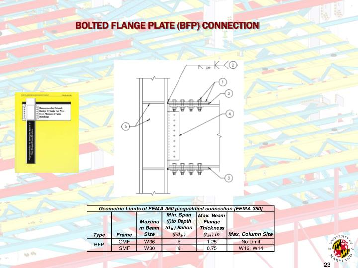BOLTED FLANGE PLATE (BFP) CONNECTION
