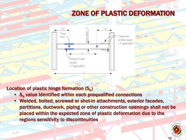 ZONE OF PLASTIC DEFORMATION