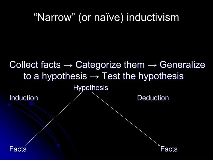 """Narrow"" (or naïve) inductivism"