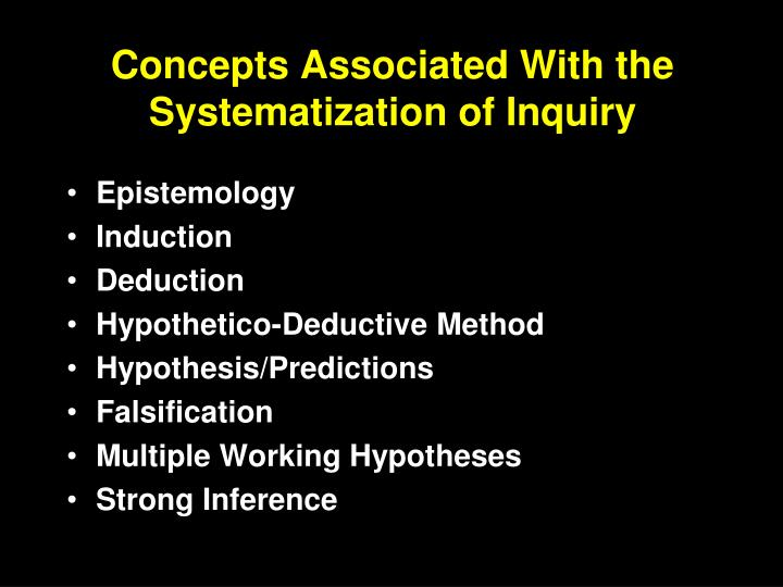 Concepts Associated With the Systematization of Inquiry
