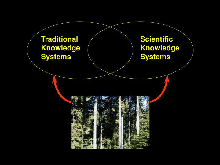 Traditional Knowledge Systems