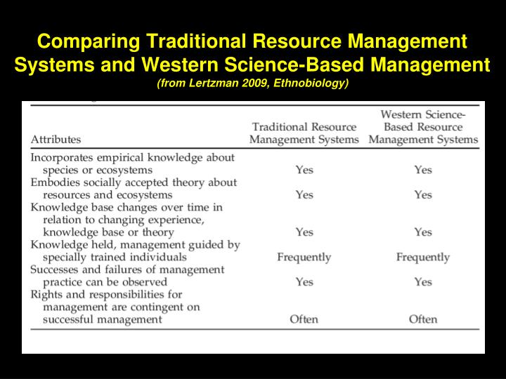 Comparing Traditional Resource Management Systems and Western Science-Based Management