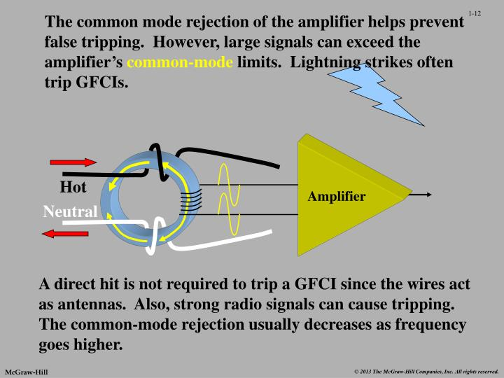 The common mode rejection of the amplifier helps prevent