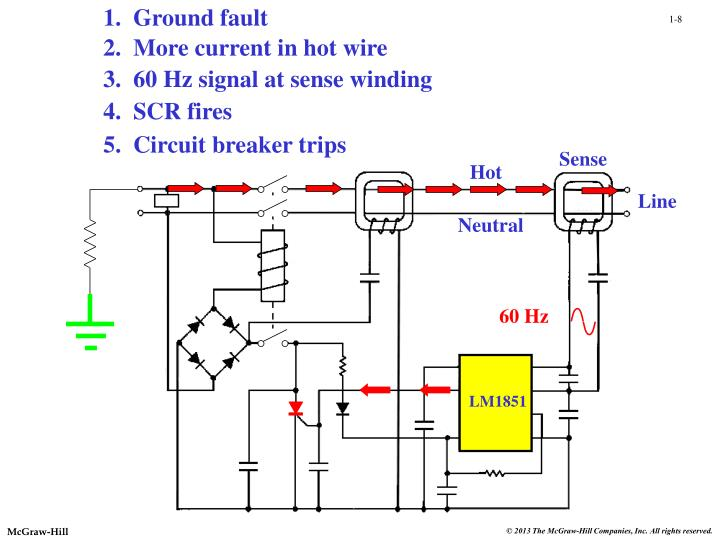 1.  Ground fault