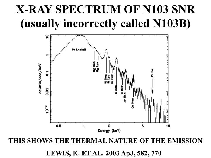 X-RAY SPECTRUM OF N103 SNR