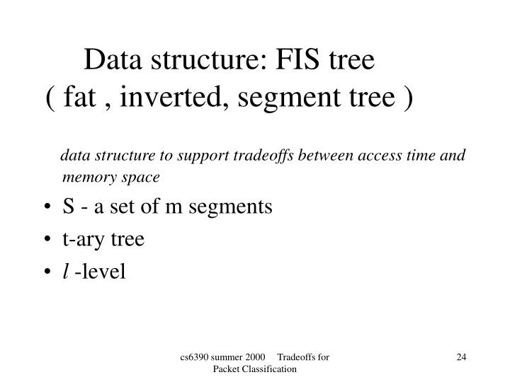 data structure to support tradeoffs between access time and memory space