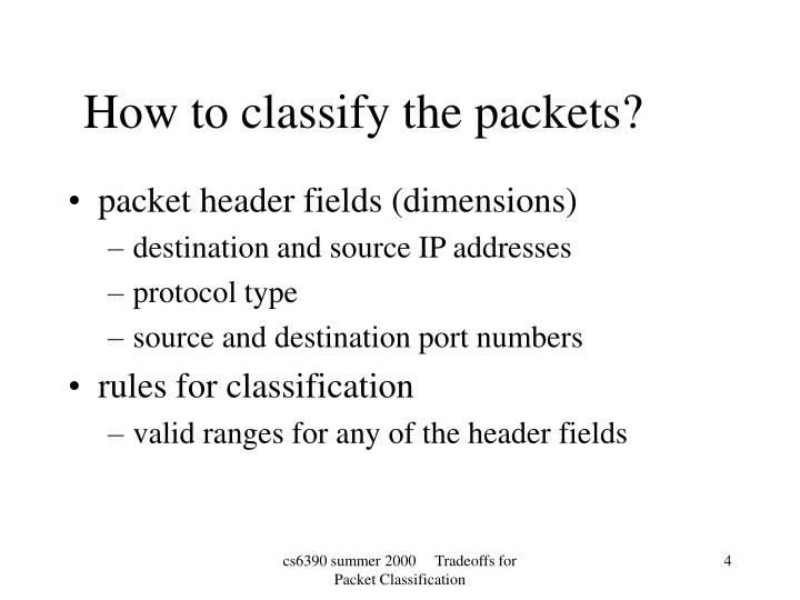 packet header fields (dimensions)