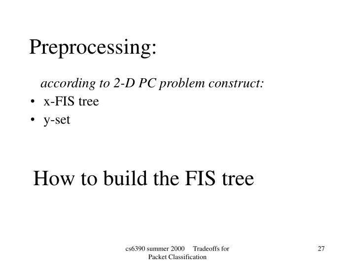 according to 2-D PC problem construct: