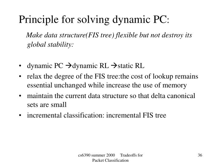 Principle for solving dynamic PC