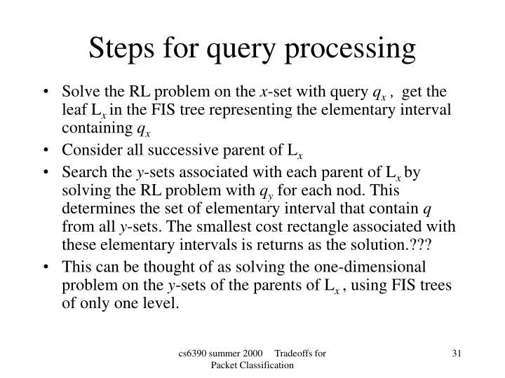 Steps for query processing