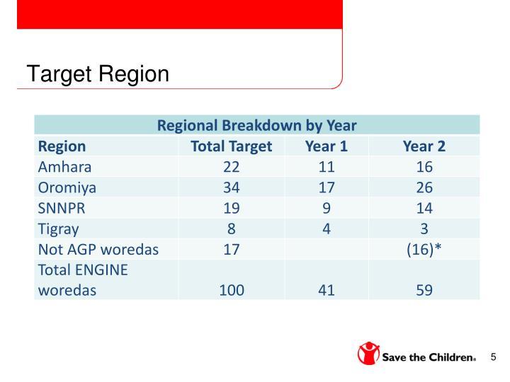 Target Region