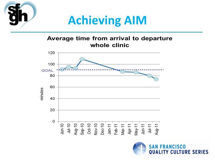 Achieving AIM