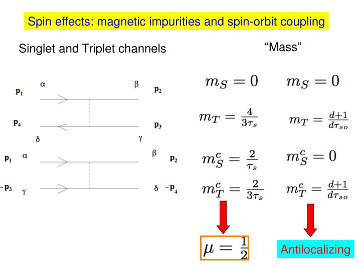 Spin effects: magnetic impurities and spin-orbit coupling