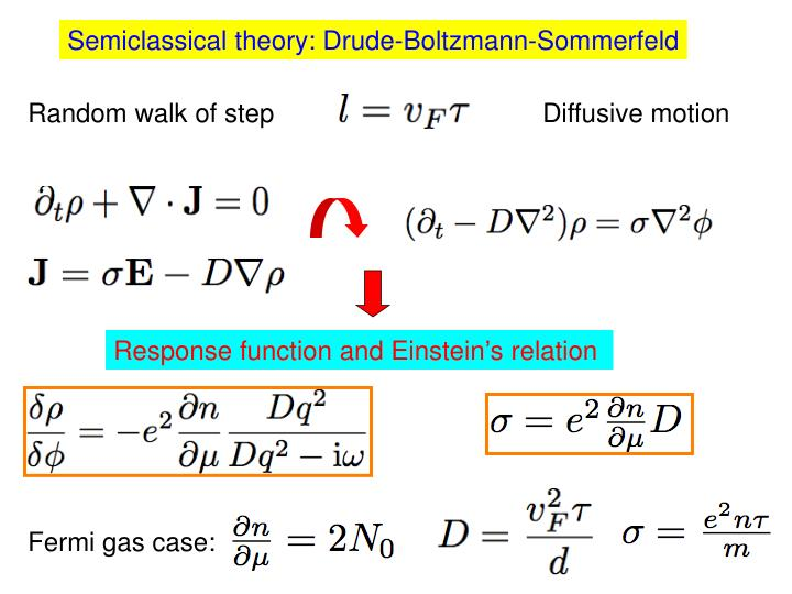 Semiclassical theory: Drude-Boltzmann-Sommerfeld