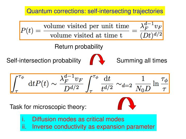 Quantum corrections: self-intersecting trajectories