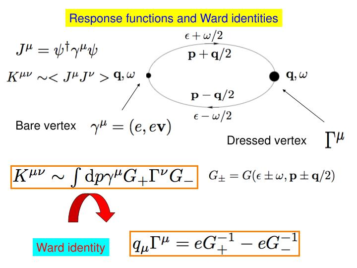 Response functions and Ward identities