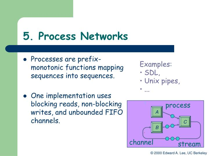 5. Process Networks