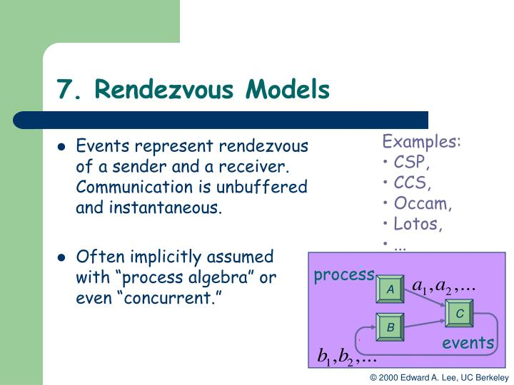 7. Rendezvous Models