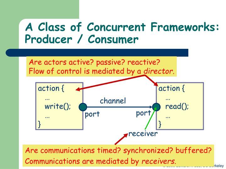 Are actors active? passive? reactive?
