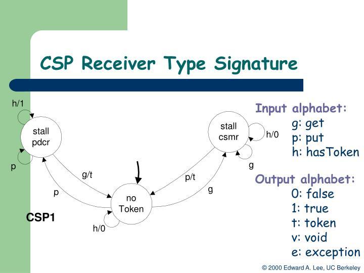 CSP Receiver Type Signature