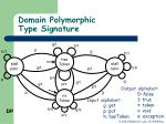 domain polymorphic type signature