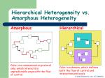 hierarchical heterogeneity vs amorphous heterogeneity